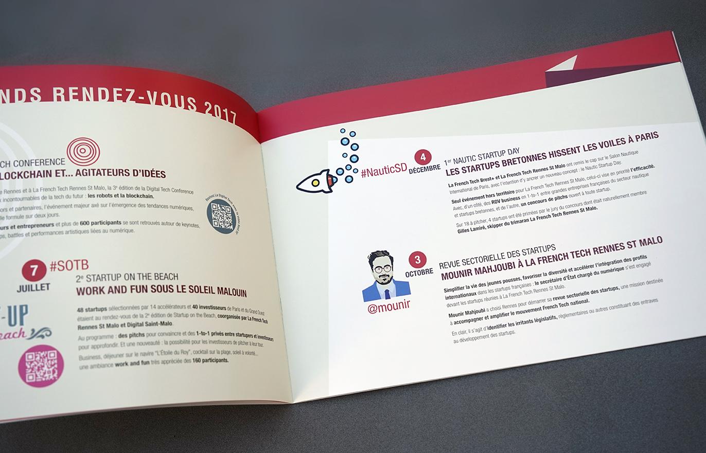 Rapport d'activité 2018 FrenchTech