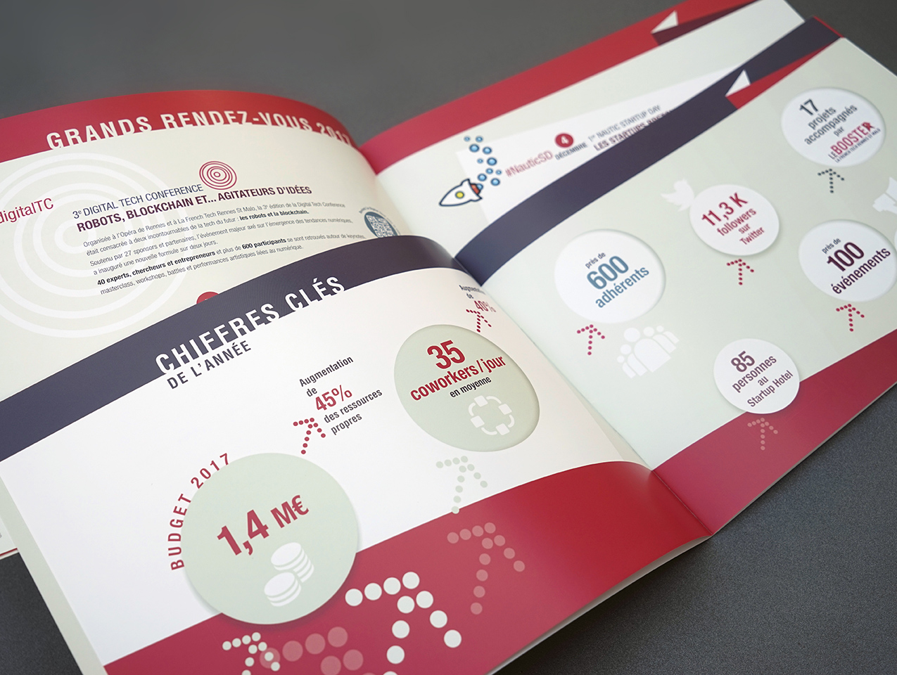 Rapport d'activité FrenchTech